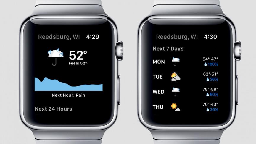 Лучшие приложения для Apple Watch: протестировано и оценено